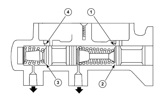 ABS - sistem koji život znači Glavni-kočioni-cilindar